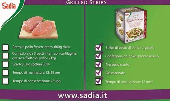 Comparazione tra i semilavorati Sadia e la lavorazione di petti di pollo fresco