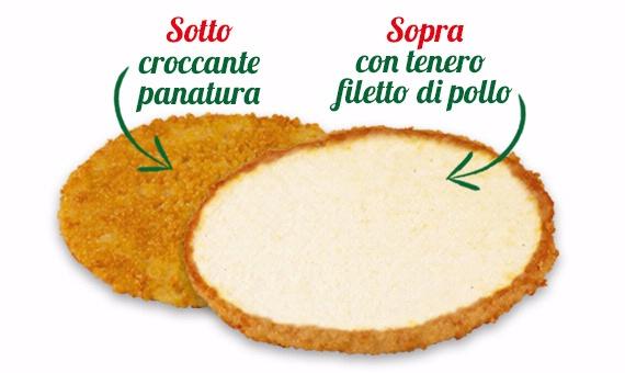 'aPizzaPollo, una novità assoluta!
