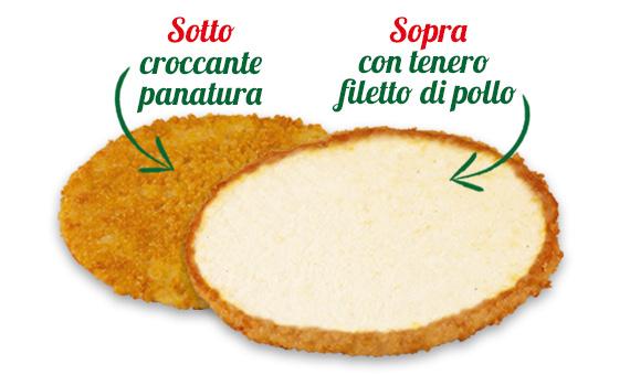 'aPizzaPollo